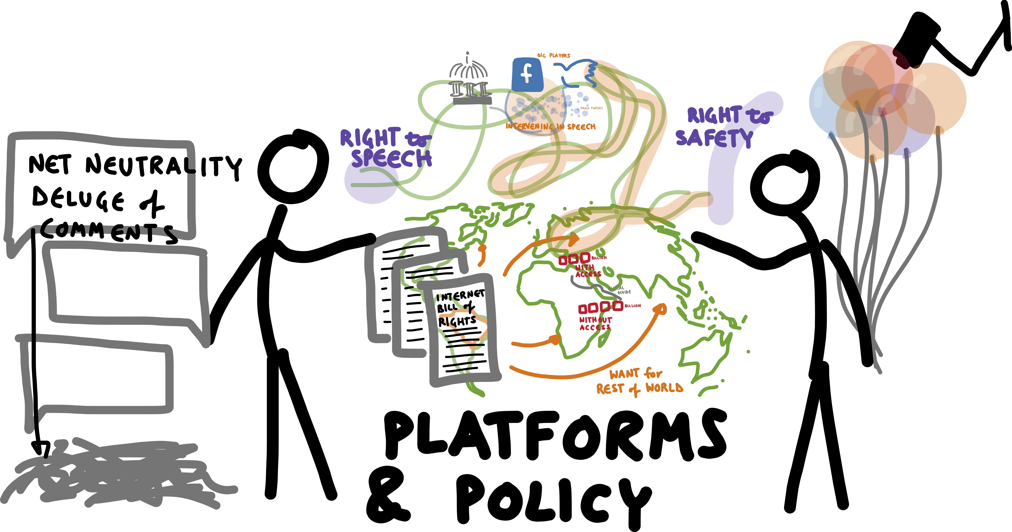 Platforms And Policy